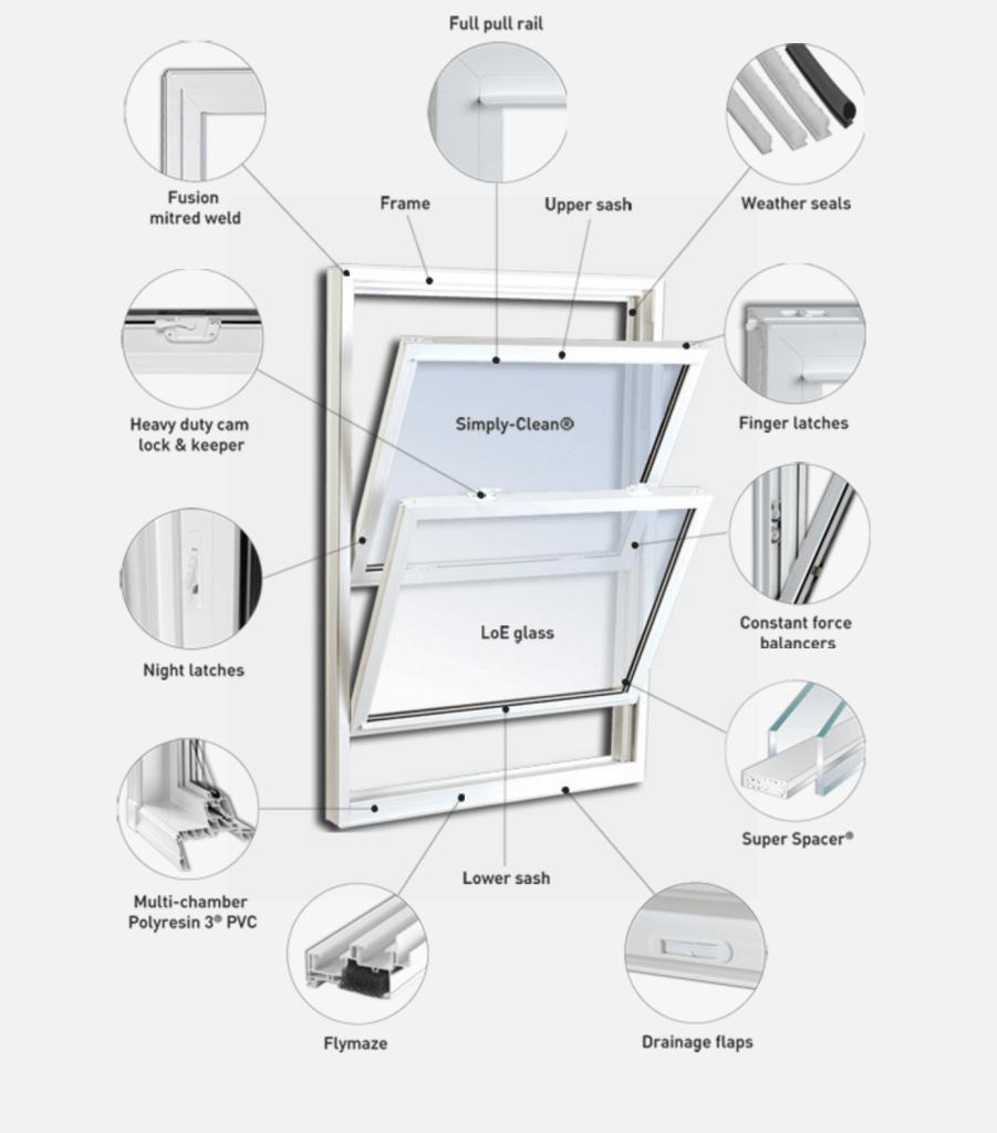 vinylbilt window anatomy