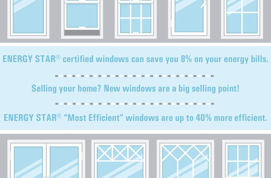 Upgrade Your Windows With Advice from Energy Star Canada