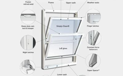 Anatomy of a VinylBilt Window