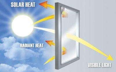 Top 5 Benefits of Energy-Efficient Windows